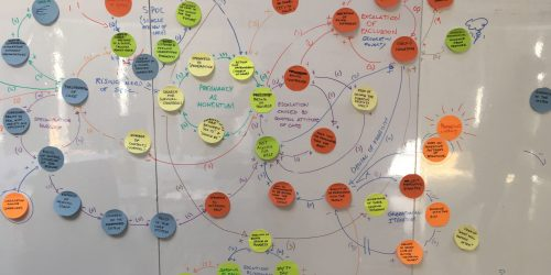 Systemic Design training