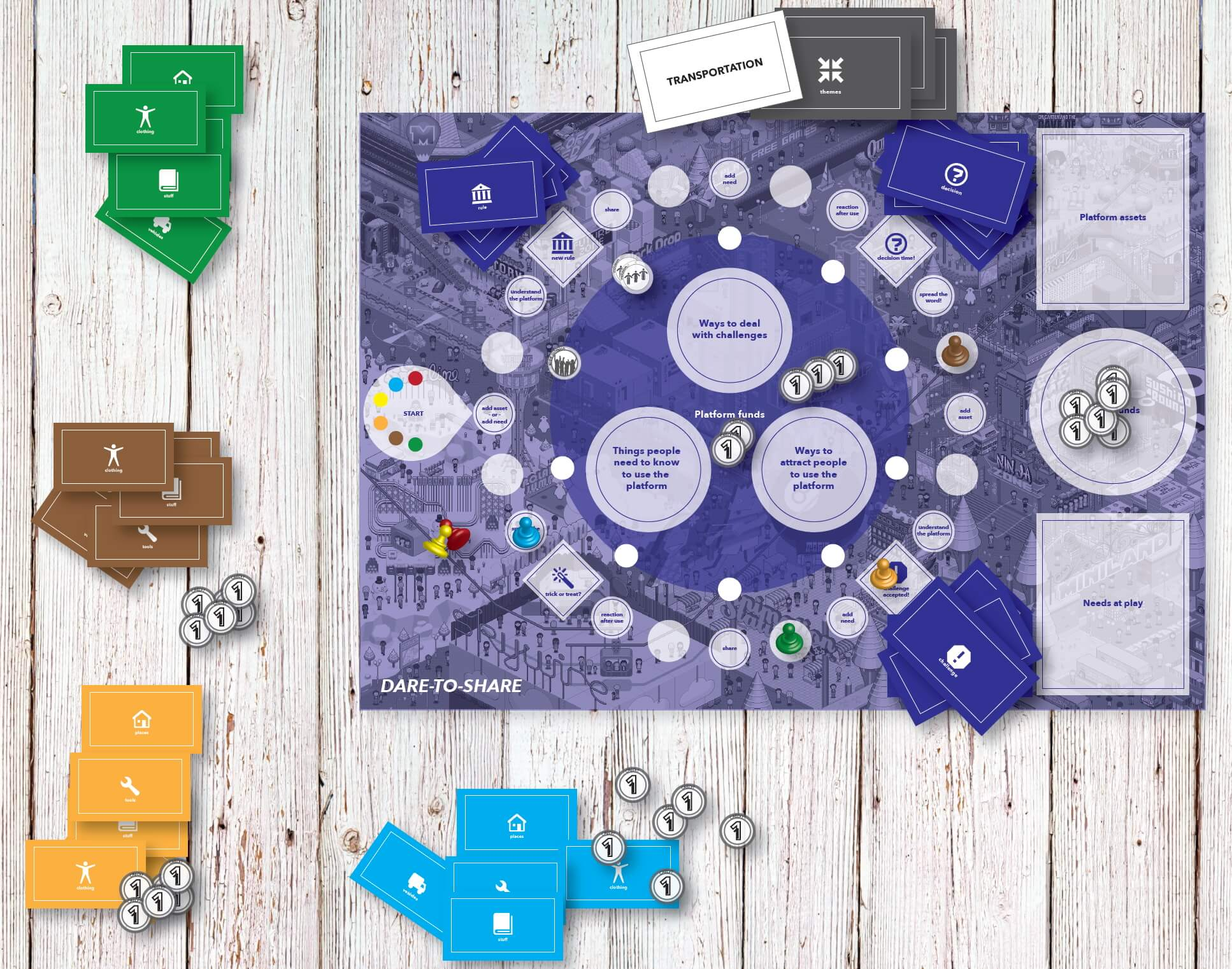 ShareNL board game